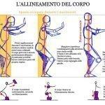 Tai Ji Quan - Body Alignment Explication