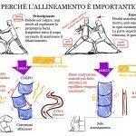 Tai Ji Quan - Training Explication
